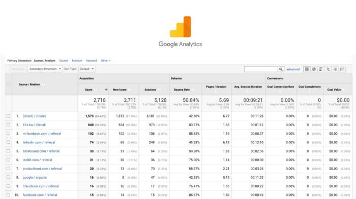 easynote google analytics beta testers
